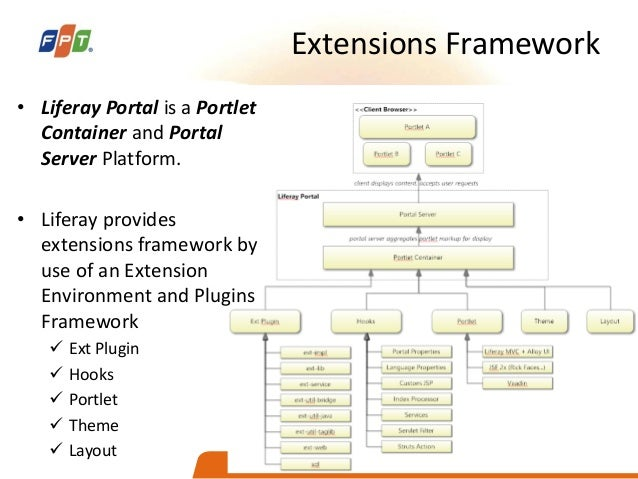 liferay portal framework