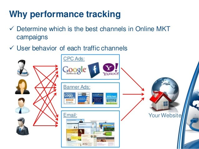 Fpt Online Online Marketing Performance Tracking