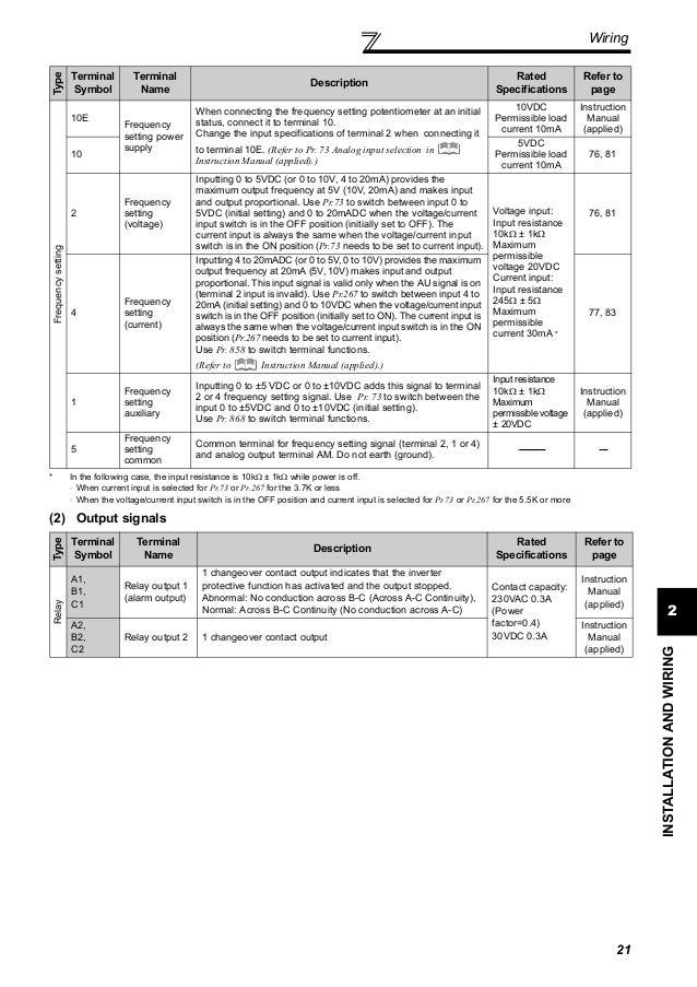 fr a700 instruction manual rh slideshare net mitsubishi a700 vfd manual pdf mitsubishi vfd a800 manual