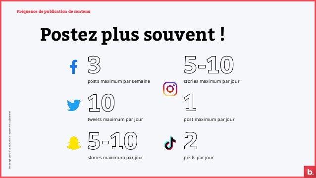 Fréquence de publication de contenu posts maximum par semaine tweets maximum par jour stories maximum par jour stories max...