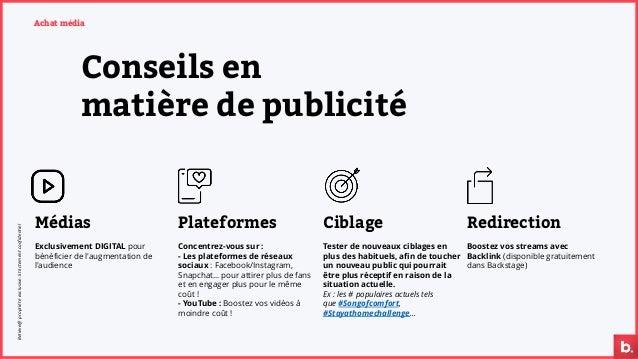Conseils en matière de publicité Médias Exclusivement DIGITAL pour bénéficier de l'augmentation de l'audience Plateformes ...