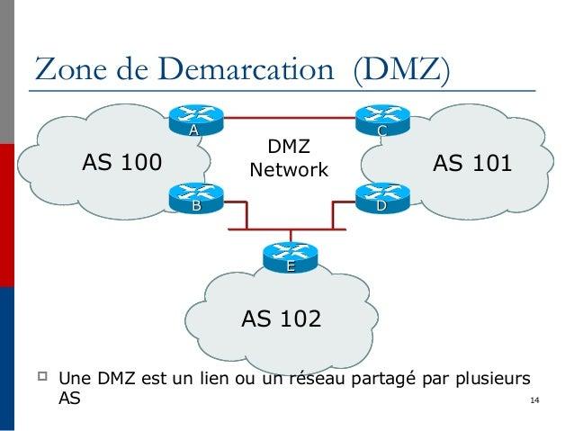 14 AS 100 AS 101 AS 102 DMZ Network AA BB CC DD EE  Une DMZ est un lien ou un réseau partagé par plusieurs AS Zone de Dem...