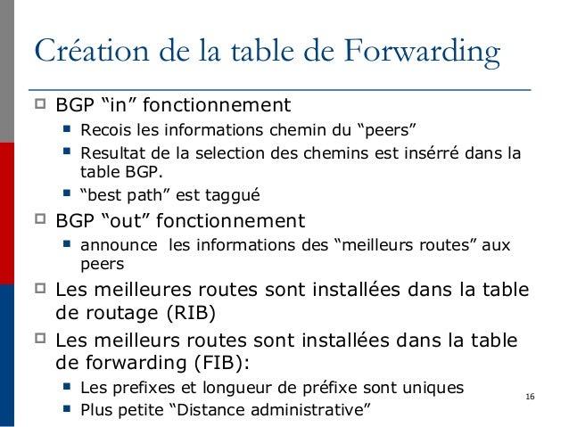 """Création de la table de Forwarding  BGP """"in"""" fonctionnement  Recois les informations chemin du """"peers""""  Resultat de la ..."""