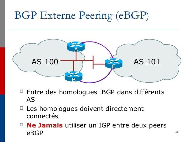 20 AS 100 AS 101 CC AA BB BGP Externe Peering (eBGP)  Entre des homologues BGP dans différents AS  Les homologues doiven...