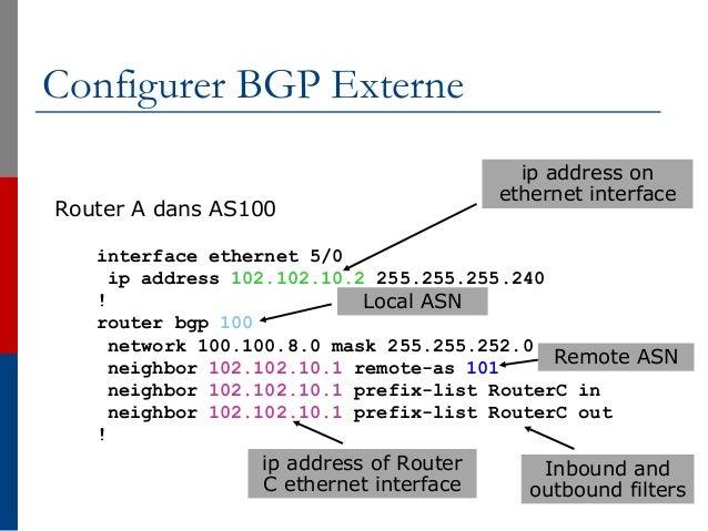 21 Configurer BGP Externe Router A dans AS100 interface ethernet 5/0 ip address 102.102.10.2 255.255.255.240 ! router bgp ...
