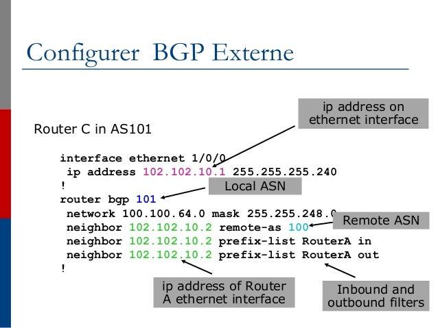 22 Configurer BGP Externe Router C in AS101 interface ethernet 1/0/0 ip address 102.102.10.1 255.255.255.240 ! router bgp ...