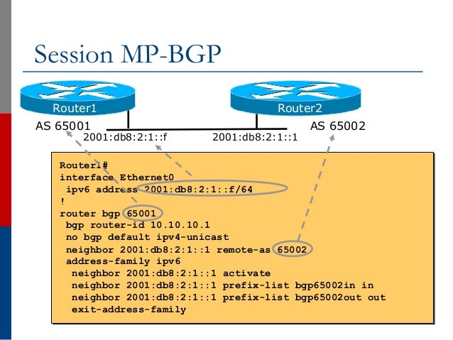 Session MP-BGP 24 Router1# interface Ethernet0 ipv6 address 2001:db8:2:1::f/64 ! router bgp 65001 bgp router-id 10.10.10.1...