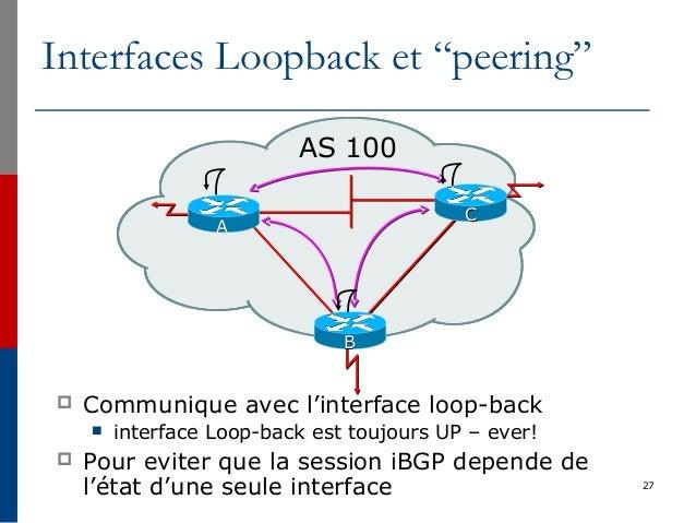 "27 Interfaces Loopback et ""peering""  Communique avec l'interface loop-back  interface Loop-back est toujours UP – ever! ..."