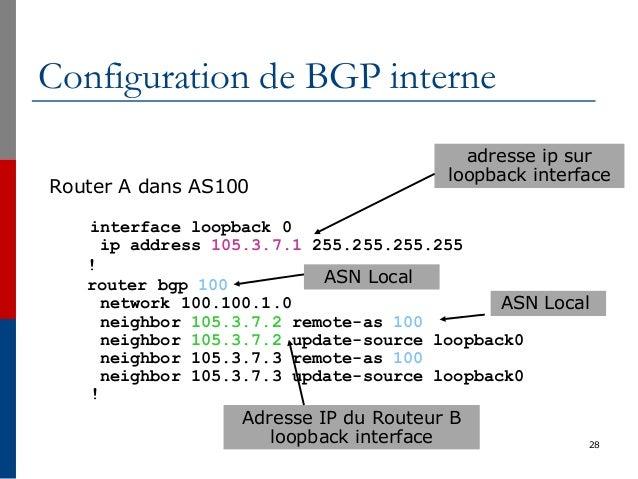 28 Configuration de BGP interne Router A dans AS100 interface loopback 0 ip address 105.3.7.1 255.255.255.255 ! router bgp...