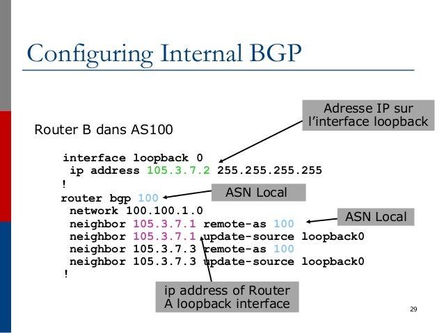 29 Configuring Internal BGP Router B dans AS100 interface loopback 0 ip address 105.3.7.2 255.255.255.255 ! router bgp 100...