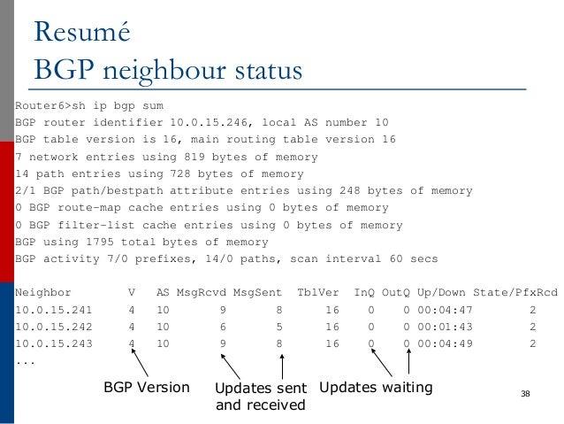 38 Resumé BGP neighbour status Router6>sh ip bgp sum BGP router identifier 10.0.15.246, local AS number 10 BGP table versi...