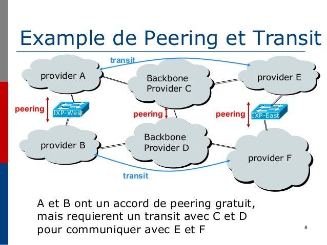 Example de Peering et Transit 8 provider A provider F provider B A et B ont un accord de peering gratuit, mais requierent ...
