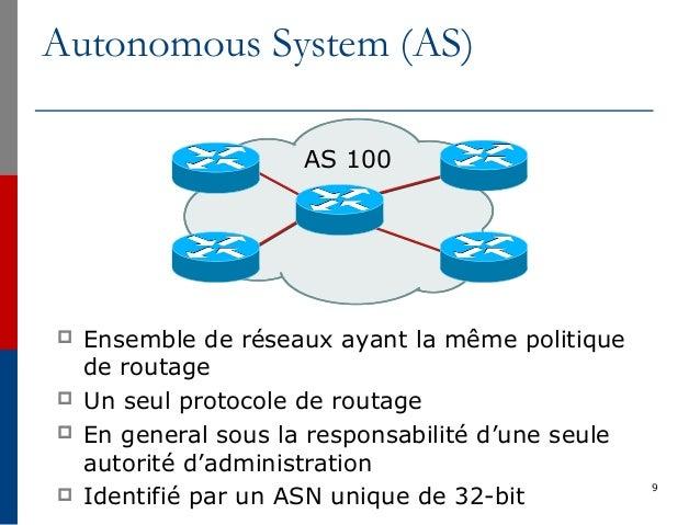 9 AS 100 Autonomous System (AS)  Ensemble de réseaux ayant la même politique de routage  Un seul protocole de routage  ...
