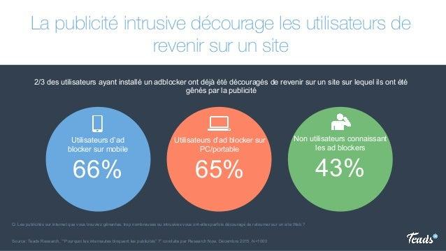 La publicité intrusive décourage les utilisateurs de revenir sur un site 2/3 des utilisateurs ayant installé un adblocker ...