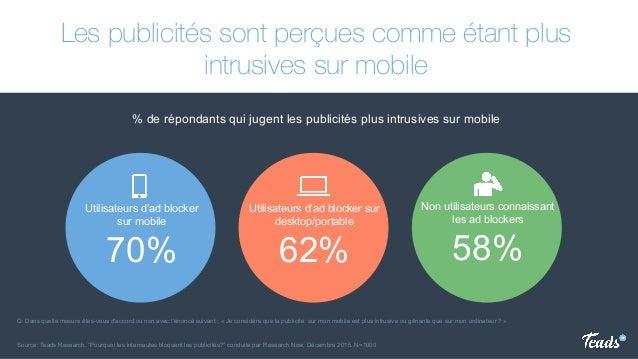 Les publicités sont perçues comme étant plus intrusives sur mobile % de répondants qui jugent les publicités plus intrusiv...