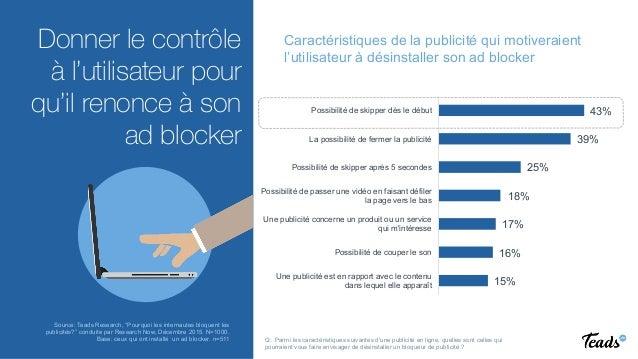 """REINVENTING VIDEO ADVERTISING  Source: Teads Research, """"Pourquoi les internautes bloquent les publicités?"""" conduite par Re..."""