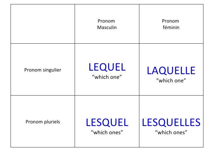 Apprendre le français : lequel laquelle lesquelles auquel