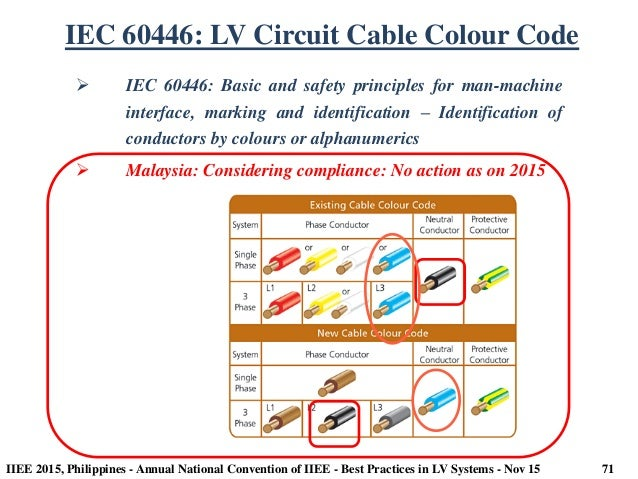 Fr4 best practices in low voltage systems iec 60446 lv circuit cable colour fandeluxe Images