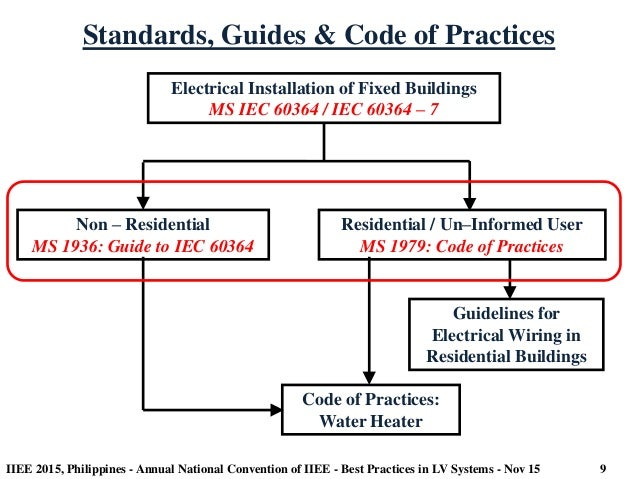 fr4 best practices in low voltage systems rh slideshare net low voltage cable standards Low Voltage Wiring Guide