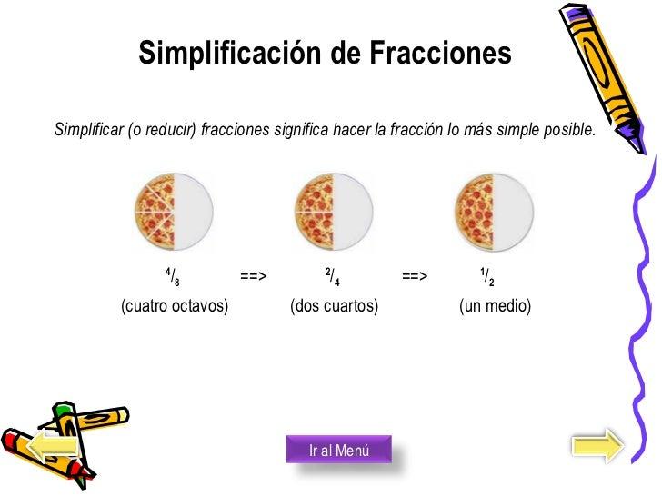 Fracciones for Cuanto es un cuarto