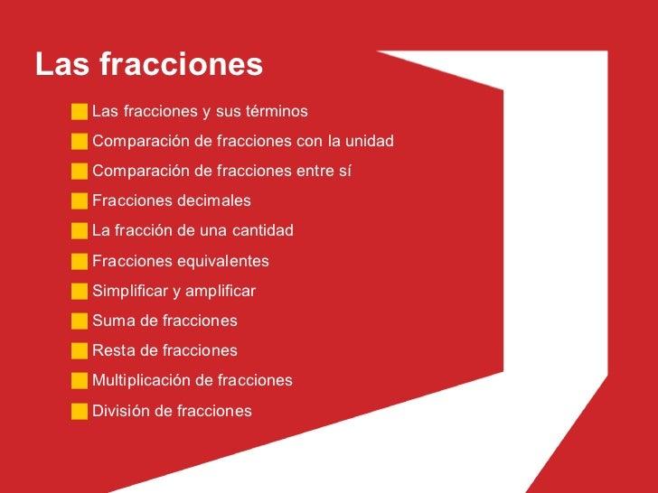 Las fracciones    Las fracciones y sus términos    Comparación de fracciones con la unidad    Comparación de fracciones...