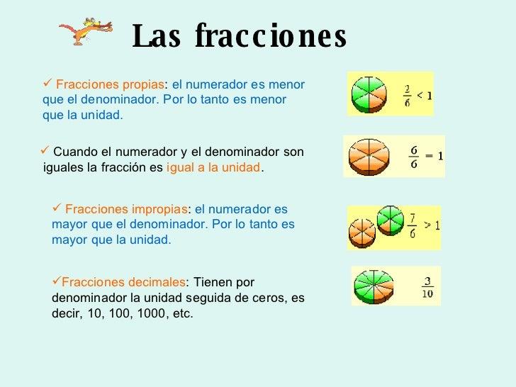 Como ubicar fracciones en la recta numerica yahoo dating
