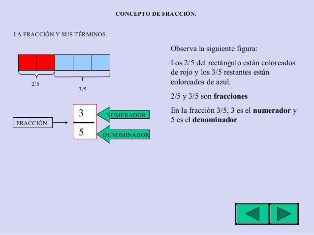 CONCEPTO DE FRACCIÓN. LA FRACCIÓN Y SUS TÉRMINOS. 2/5 3/5 FRACCIÓN 3 5 NUMERADOR DENOMINADOR Observa la siguiente figura: ...
