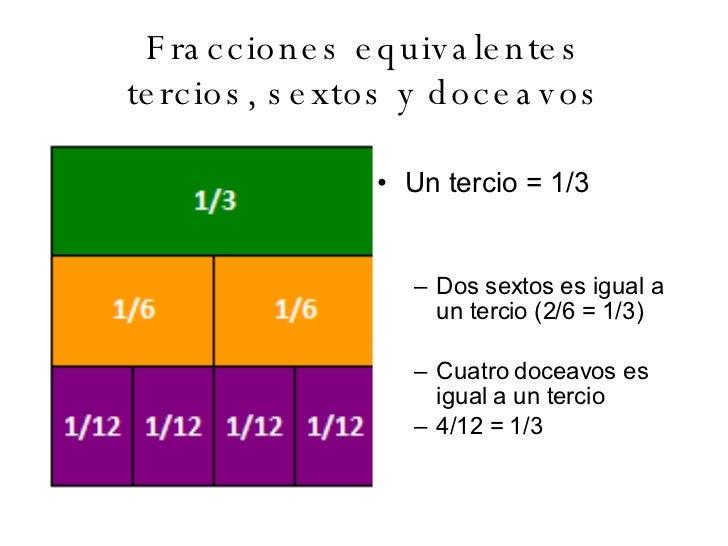 Fracciones equivalentes for Cuanto es un cuarto