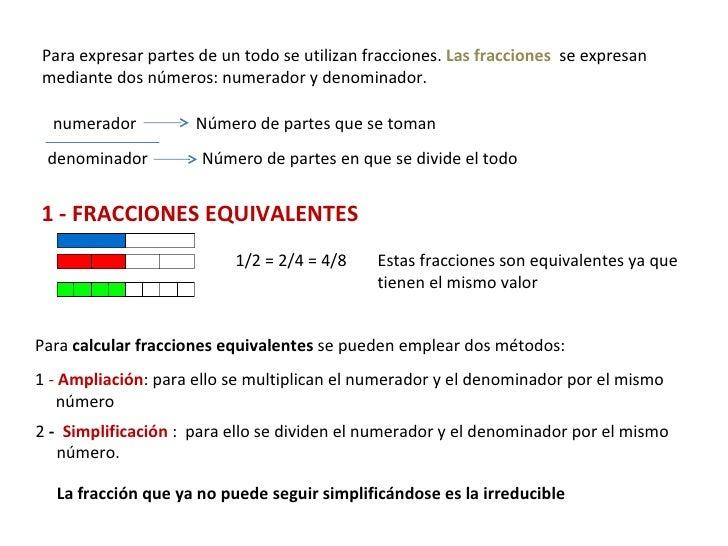 Fracciones teoria Slide 2