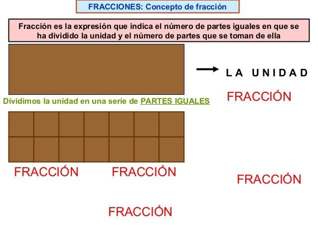 FRACCIONES: Concepto de fracción Fracción es la expresión que indica el número de partes iguales en que se ha dividido la ...