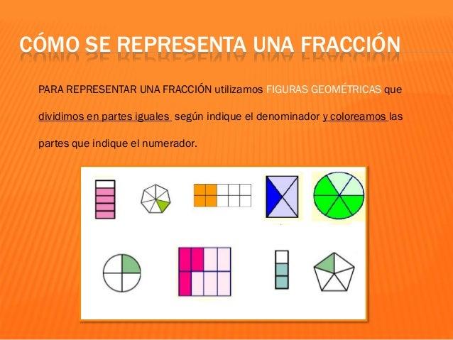HAY VARIOS TIPOS DE FRACCIONES PROPIA UNITARIA IMPROPIA EQUIVALENTES IRREDUCIBLE Valor < 1 Valor = 1 Valor > 1 Valen lo mi...
