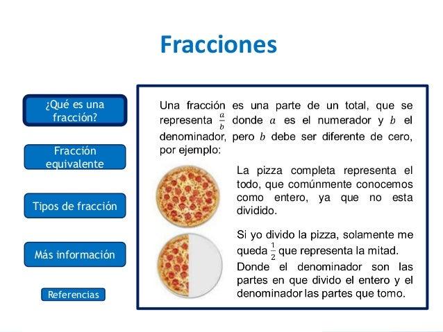 ¿Qué es una fracción? Fracción equivalente Tipos de fracción Más información Fracciones La pizza completa representa el to...
