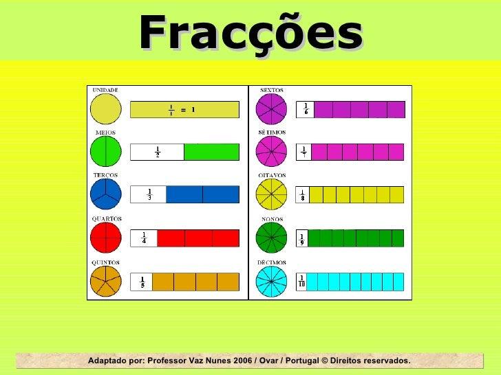 Fracções     Adaptado por: Professor Vaz Nunes 2006 / Ovar / Portugal © Direitos reservados.