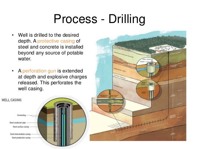 Fracking Pros And Cons: Weighing In On Hydraulic Fracturing