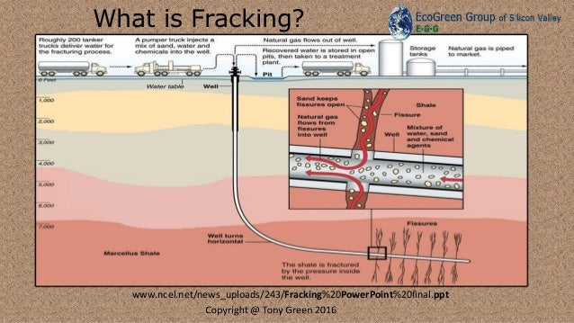 Fracking Diagram For Natural Gas 98137 Movieweb