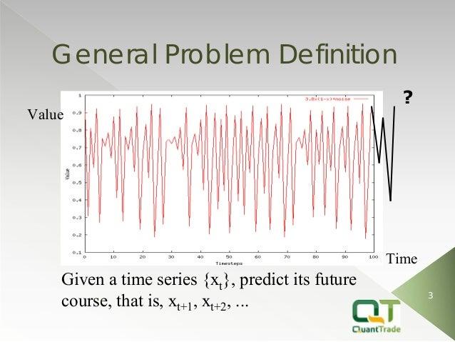 Fractal Forecasting of Financial Markets with Fraclet Algorithm Slide 3