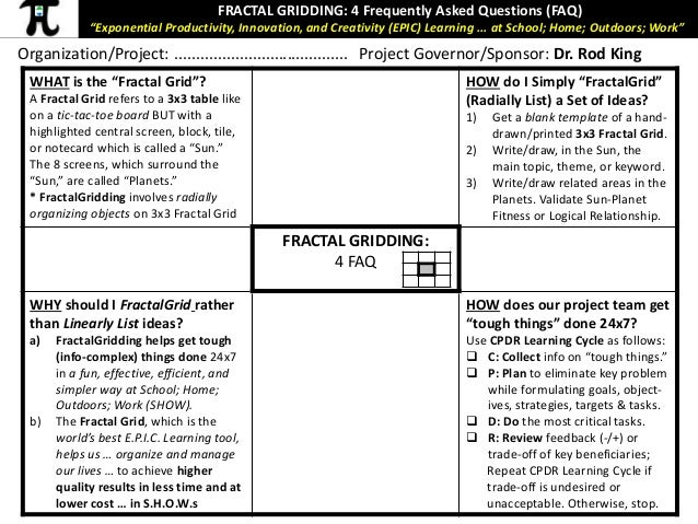 """WHAT is the """"Fractal Grid""""? A Fractal Grid refers to a 3x3 table like on a tic-tac-toe board BUT with a highlighted centra..."""