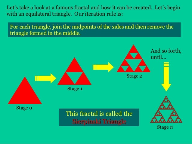 an introduction to fractal geometry An introduction to the geometry of fractals in primary and secondary education konstantinidis ioannis, school of pedagogical.