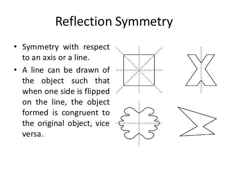 Fractals and symmetry by group 3 for Meaning of symmetrical