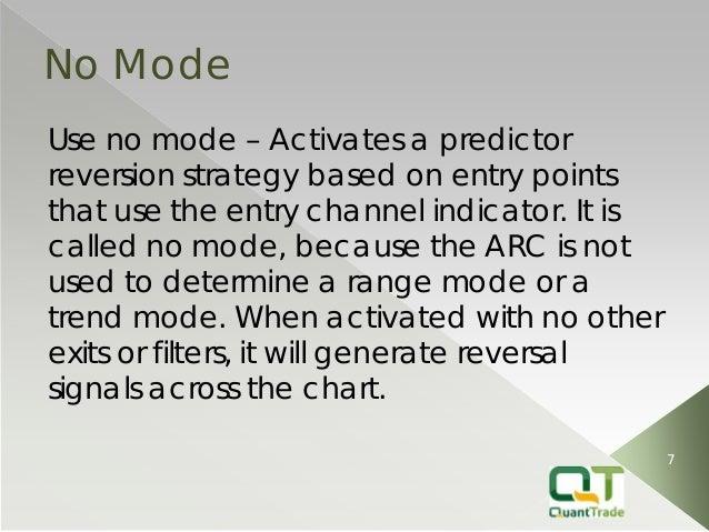 Professional trading strategies