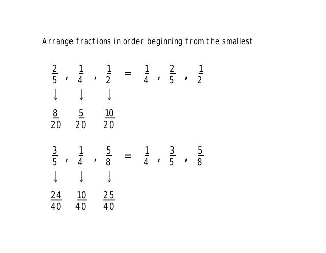 Math Primary 4: Fraction