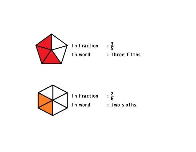 Math primary 4 fraction equivalent fractions 1 2 2 4 1 2 2 4 or 1 2 2 4 ccuart Gallery
