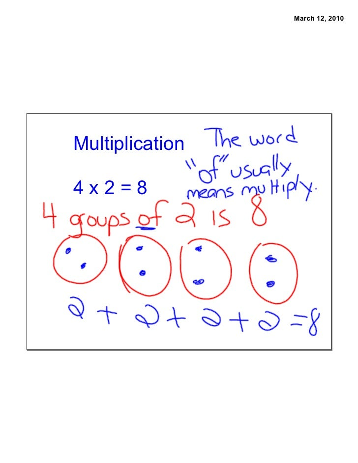 March 12, 2010     Multiplication  4x2=8