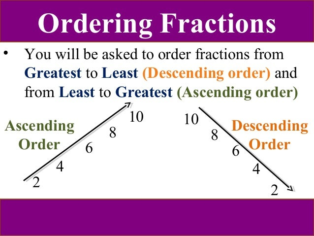 the-magical-world-of-fractions-11-638 How To Order Fraction From Least Greatest on order fractions least greatest worksheet, ordering fractions worksheets least greatest, order fractions smallest to largest, put on a number line fractions least to greatest, order numbers least greatest with negatives,