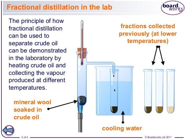 Fractional distillation free content – Fractional Distillation of Crude Oil Worksheet