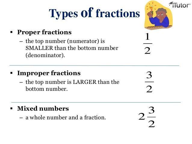 types of fractions proper fractions the top number numerator is
