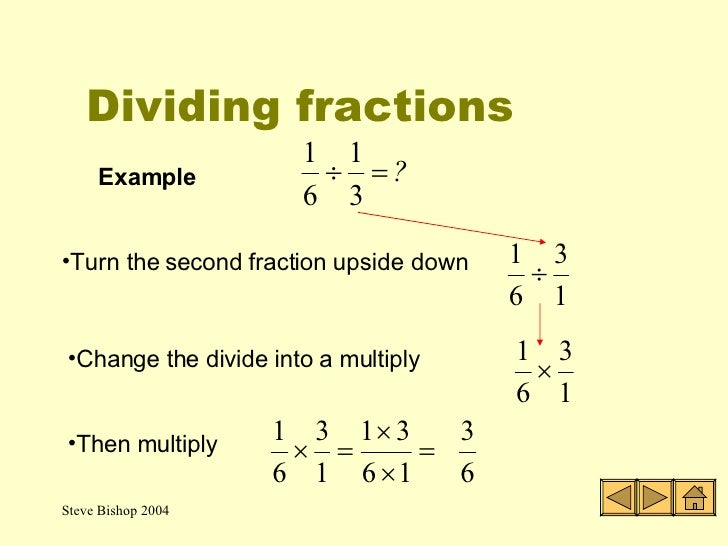 Fractions - the four rules