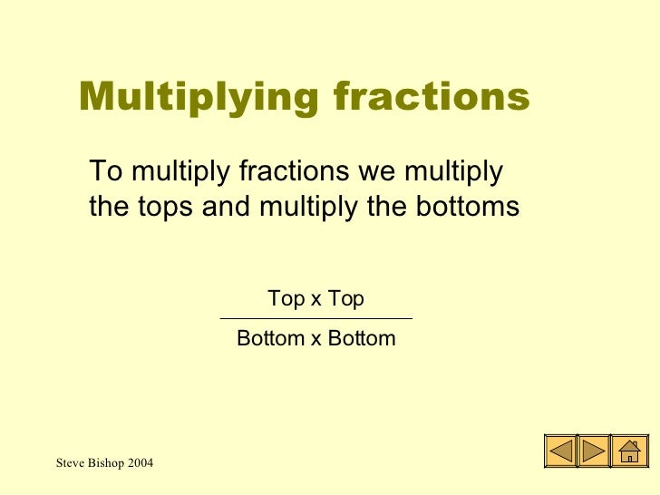 fraction rules