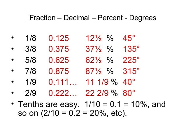 prada shoes 9 5% as a decimal and fraction jeopardy 3rd