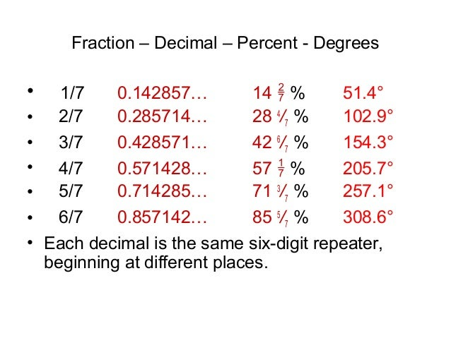 how to change fraction to decimal on calculator